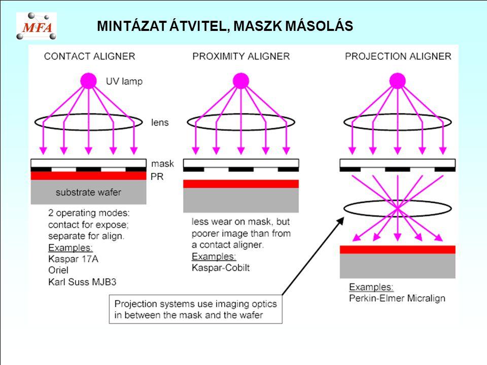 FOTOLITOGRÁFIAI MŰVELETSOR 1.Megmunkálandó felület előkészítése 2.