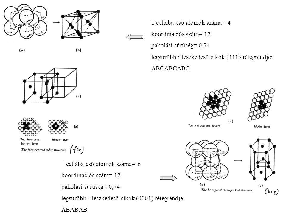 1 cellába eső atomok száma= 4 koordinációs szám= 12 pakolási sűrűség= 0,74 legsűrűbb illeszkedésű síkok {111} rétegrendje: ABCABCABC 1 cellába eső atomok száma= 6 koordinációs szám= 12 pakolási sűrűség= 0,74 legsűrűbb illeszkedésű síkok (0001) rétegrendje: ABABAB