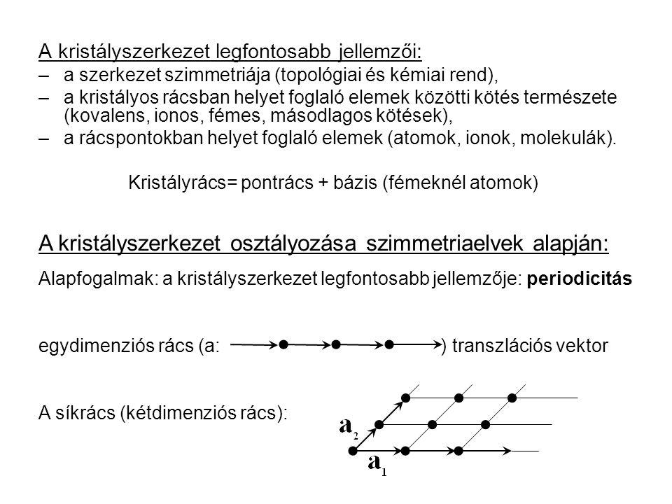 A kristályszerkezet legfontosabb jellemzői: –a szerkezet szimmetriája (topológiai és kémiai rend), –a kristályos rácsban helyet foglaló elemek közötti kötés természete (kovalens, ionos, fémes, másodlagos kötések), –a rácspontokban helyet foglaló elemek (atomok, ionok, molekulák).