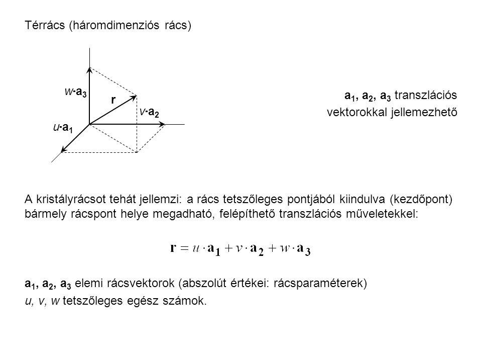 Térrács (háromdimenziós rács) a 1, a 2, a 3 transzlációs vektorokkal jellemezhető A kristályrácsot tehát jellemzi: a rács tetszőleges pontjából kiindulva (kezdőpont) bármely rácspont helye megadható, felépíthető transzlációs műveletekkel: a 1, a 2, a 3 elemi rácsvektorok (abszolút értékei: rácsparaméterek) u, v, w tetszőleges egész számok.
