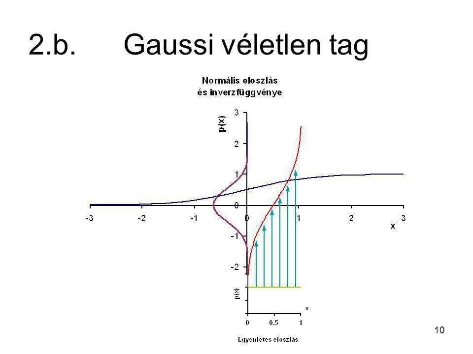 10 2.b.Gaussi véletlen tag