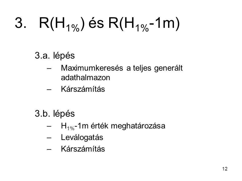12 3.R(H 1% ) és R(H 1% -1m) 3.a. lépés –Maximumkeresés a teljes generált adathalmazon –Kárszámítás 3.b. lépés –H 1% -1m érték meghatározása –Leváloga