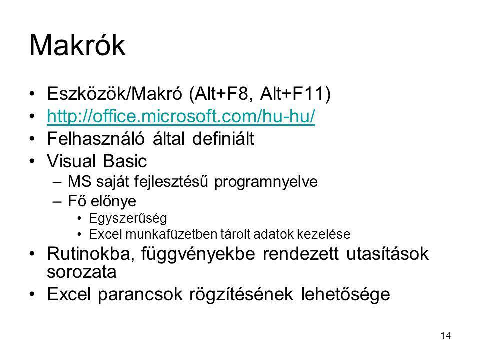 14 Makrók Eszközök/Makró (Alt+F8, Alt+F11) http://office.microsoft.com/hu-hu/ Felhasználó által definiált Visual Basic –MS saját fejlesztésű programny