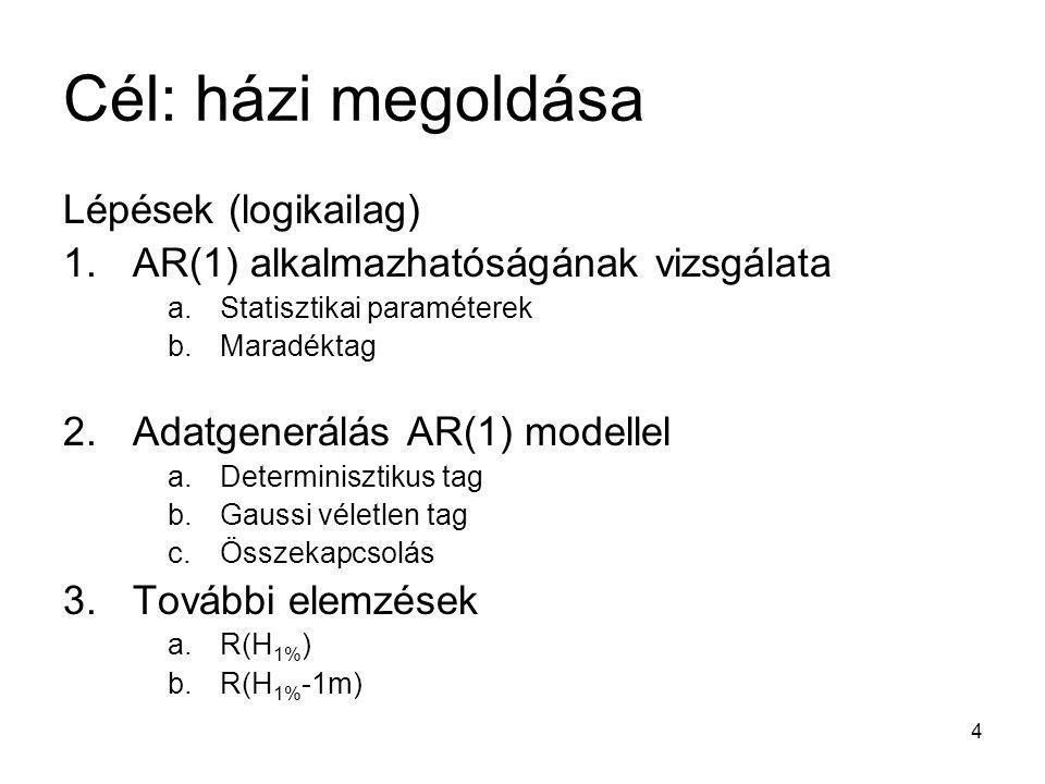 4 Cél: házi megoldása Lépések (logikailag) 1.AR(1) alkalmazhatóságának vizsgálata a.Statisztikai paraméterek b.Maradéktag 2.Adatgenerálás AR(1) modell