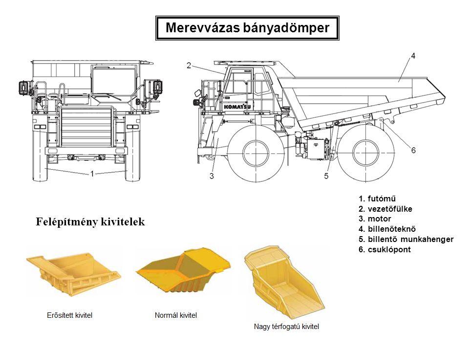 Merevvázas bányadömper Felépítmény kivitelek 1. futómű 2. vezetőfülke 3. motor 4. billenőteknő 5. billentő munkahenger 6. csuklópont