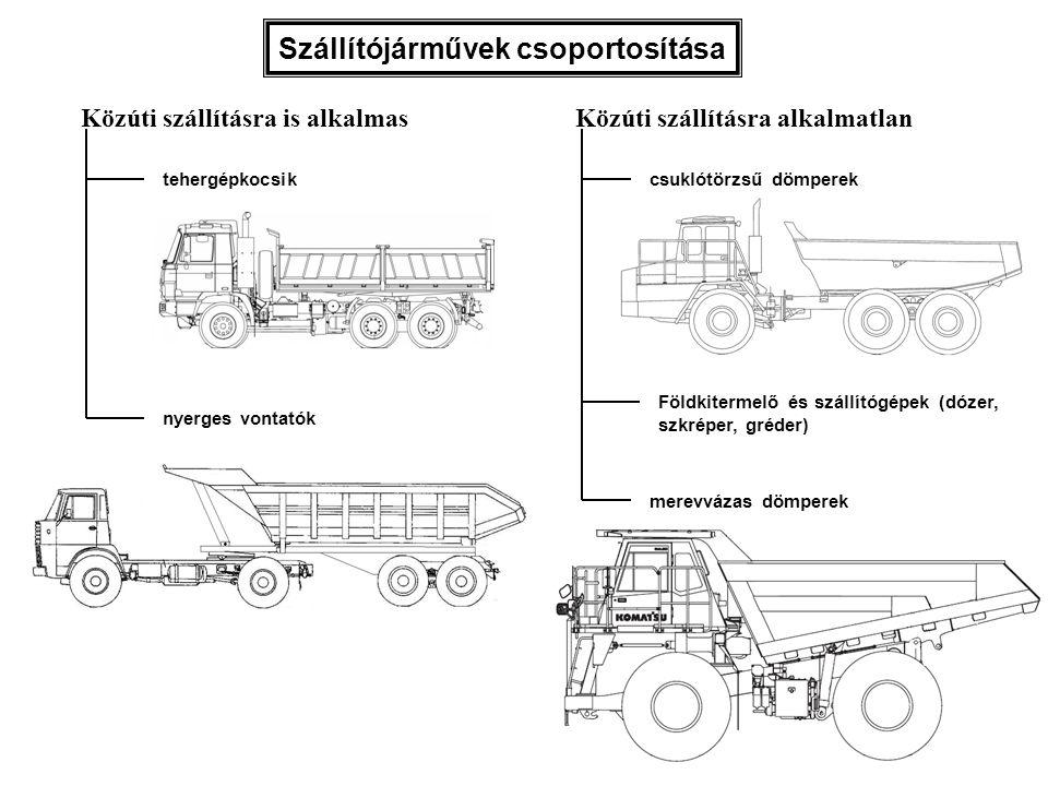 Szállítójárművek csoportosítása Közúti szállításra is alkalmasKözúti szállításra alkalmatlan tehergépkocsik nyerges vontatók csuklótörzsű dömperek mer