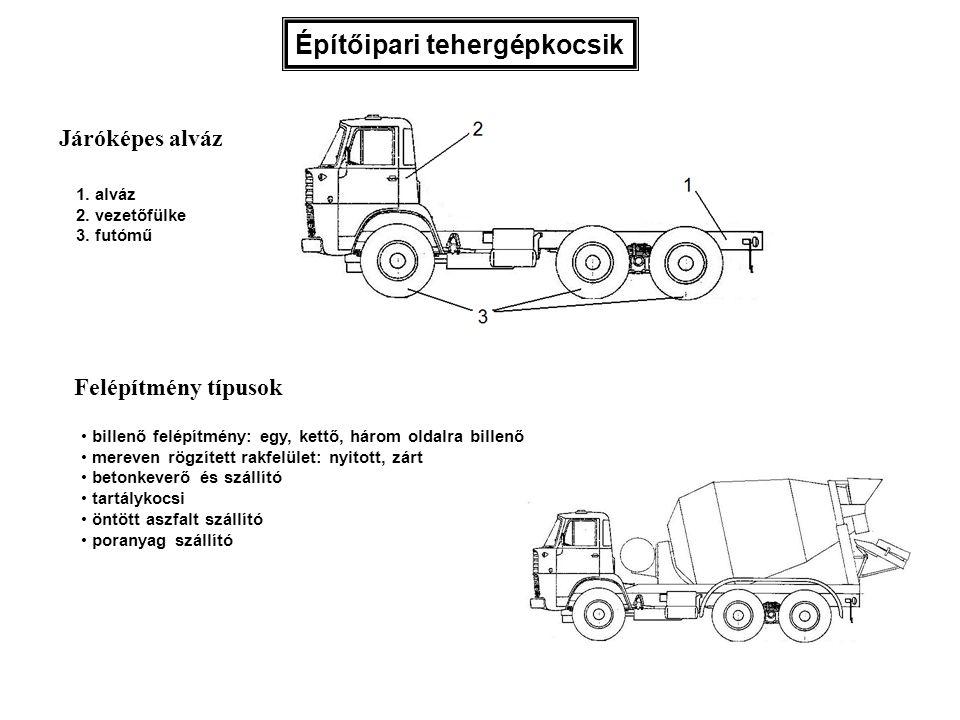 Építőipari tehergépkocsik 1. alváz 2. vezetőfülke 3. futómű billenő felépítmény: egy, kettő, három oldalra billenő mereven rögzített rakfelület: nyito