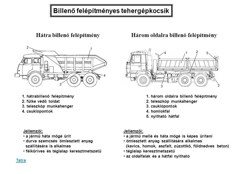 Billenő felépítményes tehergépkocsik 1. hátrabillenő felépítmény 2. fülke védő toldat 3. teleszkóp munkahenger 4. csuklópontok Jellemzői: a jármű háta
