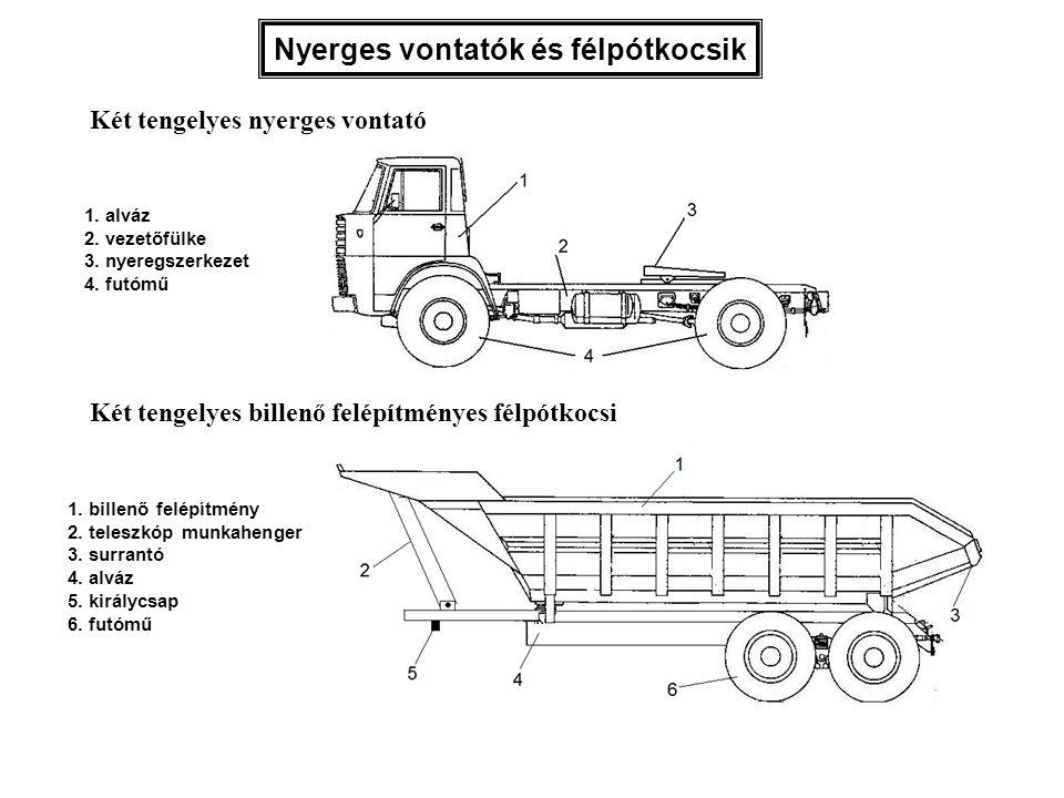 Nyerges vontatók és félpótkocsik 1. alváz 2. vezetőfülke 3. nyeregszerkezet 4. futómű 1. billenő felépítmény 2. teleszkóp munkahenger 3. surrantó 4. a