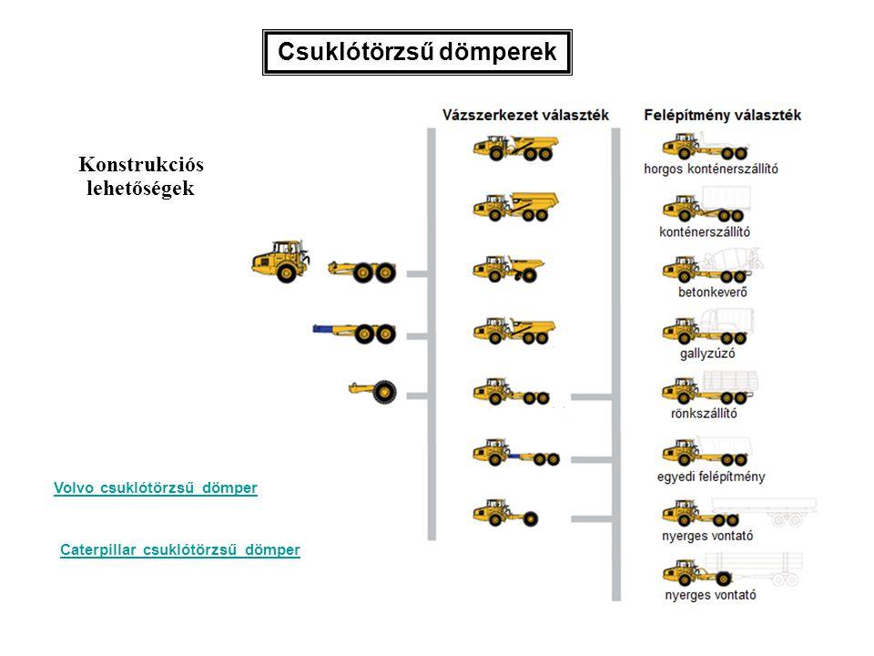 Csuklótörzsű dömperek Konstrukciós lehetőségek Volvo csuklótörzsű dömper Caterpillar csuklótörzsű dömper