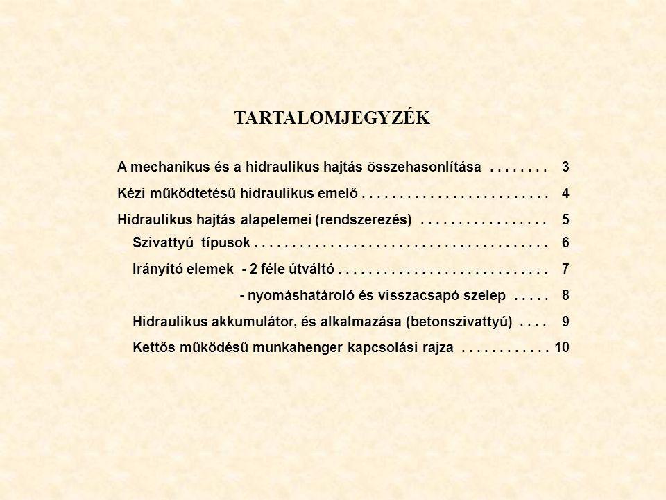 TARTALOMJEGYZÉK Hidraulikus hajtás alapelemei (rendszerezés)................. Kézi működtetésű hidraulikus emelő......................... 3 9 8 7 6 10
