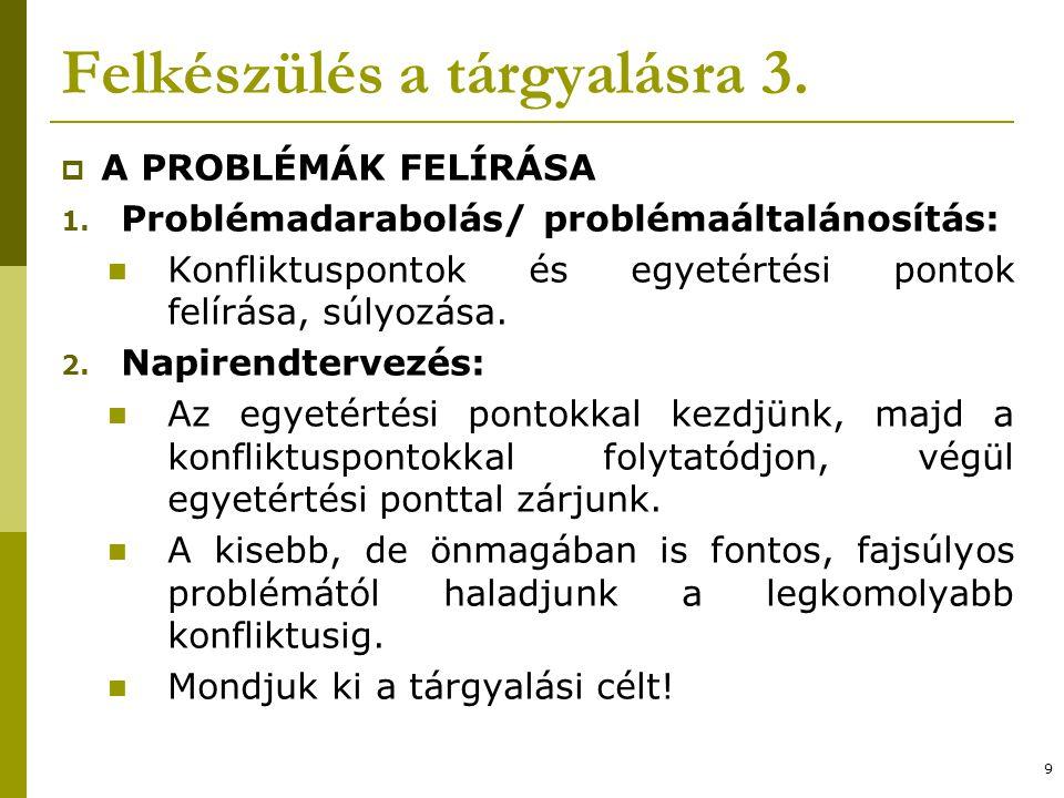 Felkészülés a tárgyalásra 3.  A PROBLÉMÁK FELÍRÁSA 1. Problémadarabolás/ problémaáltalánosítás: Konfliktuspontok és egyetértési pontok felírása, súly