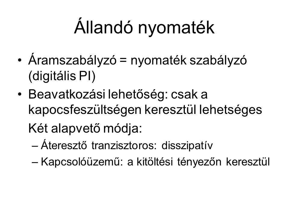Áramszabályozás megvalósítása Áramszabályzó digitális PI RsRs U be Motor iaia ieie ISZM