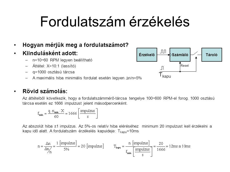 Fordulatszám érzékelés Hogyan mérjük meg a fordulatszámot? Kiindulásként adott: –n=10÷60 RPM legyen beállítható –Áttétel: X=10:1 (lassító) –q=1000 osz