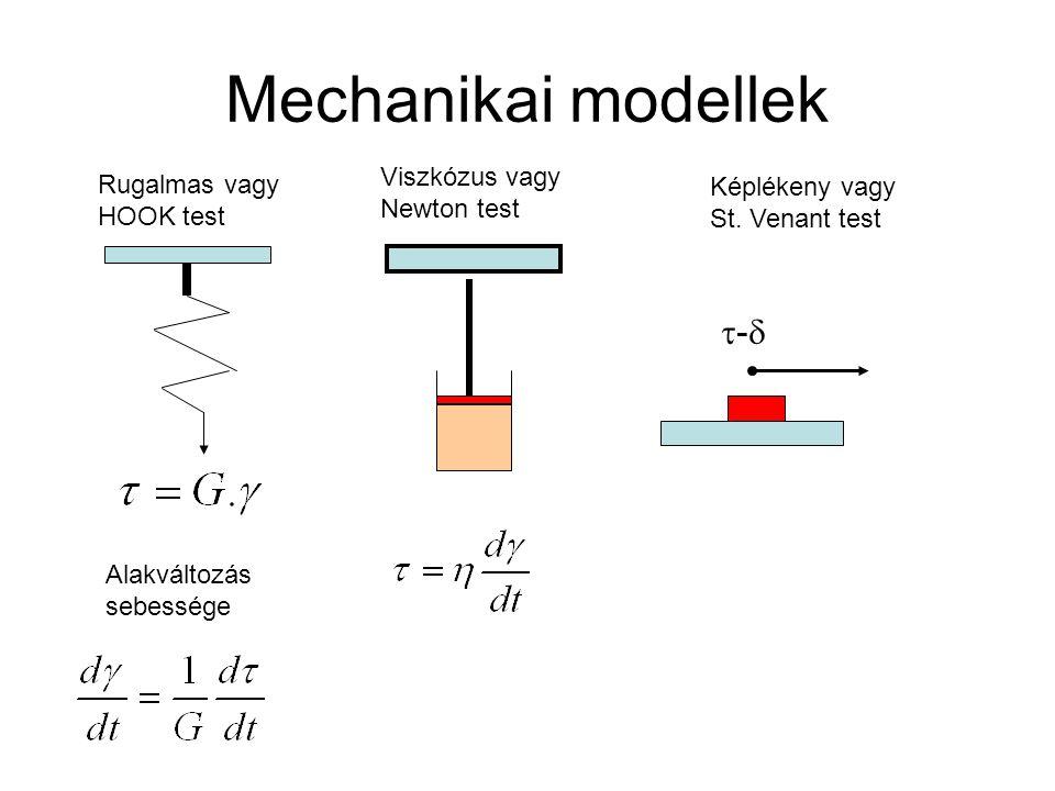 Mechanikai modellek -- Rugalmas vagy HOOK test Viszkózus vagy Newton test Képlékeny vagy St. Venant test Alakváltozás sebessége