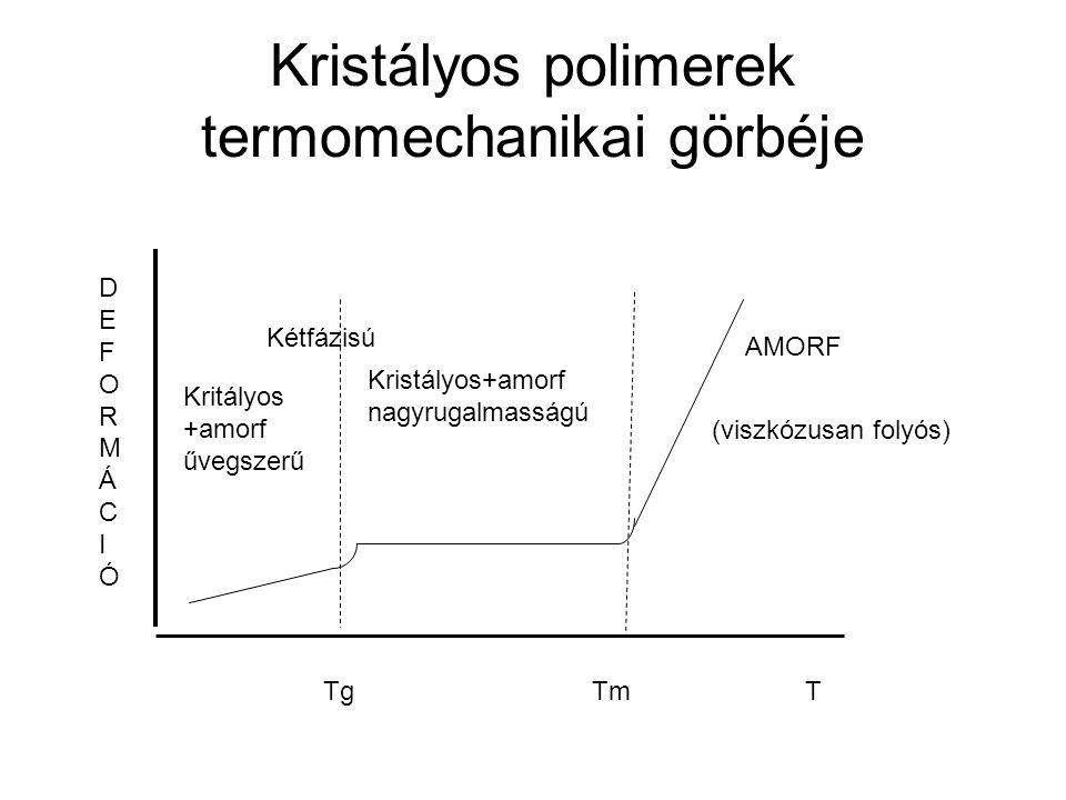 Kristályos polimerek termomechanikai görbéje TgTmT DEFORMÁCIÓDEFORMÁCIÓ Kétfázisú Kritályos +amorf űvegszerű Kristályos+amorf nagyrugalmasságú AMORF (