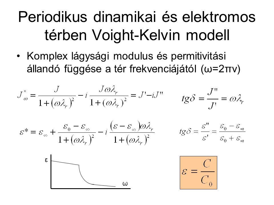 Periodikus dinamikai és elektromos térben Voight-Kelvin modell Komplex lágysági modulus és permitivitási állandó függése a tér frekvenciájától (ω=2πν)