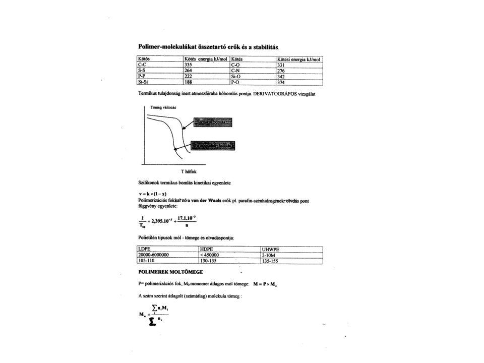 Amor polimerek termomechanikai görbéjének függése a moltömegtől HŐMÉRSÉKLET DEFORNMÁCIÓDEFORNMÁCIÓ MOLTÖMEG Nagy rugalmasságú határ