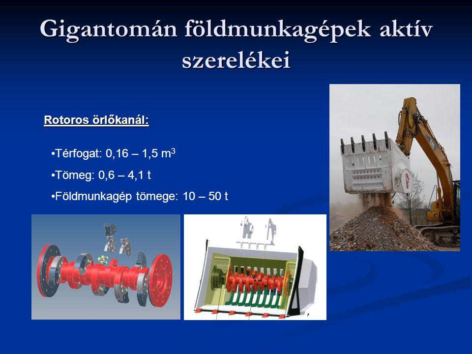 Rotoros örlőkanál: Térfogat: 0,16 – 1,5 m 3 Tömeg: 0,6 – 4,1 t Földmunkagép tömege: 10 – 50 t