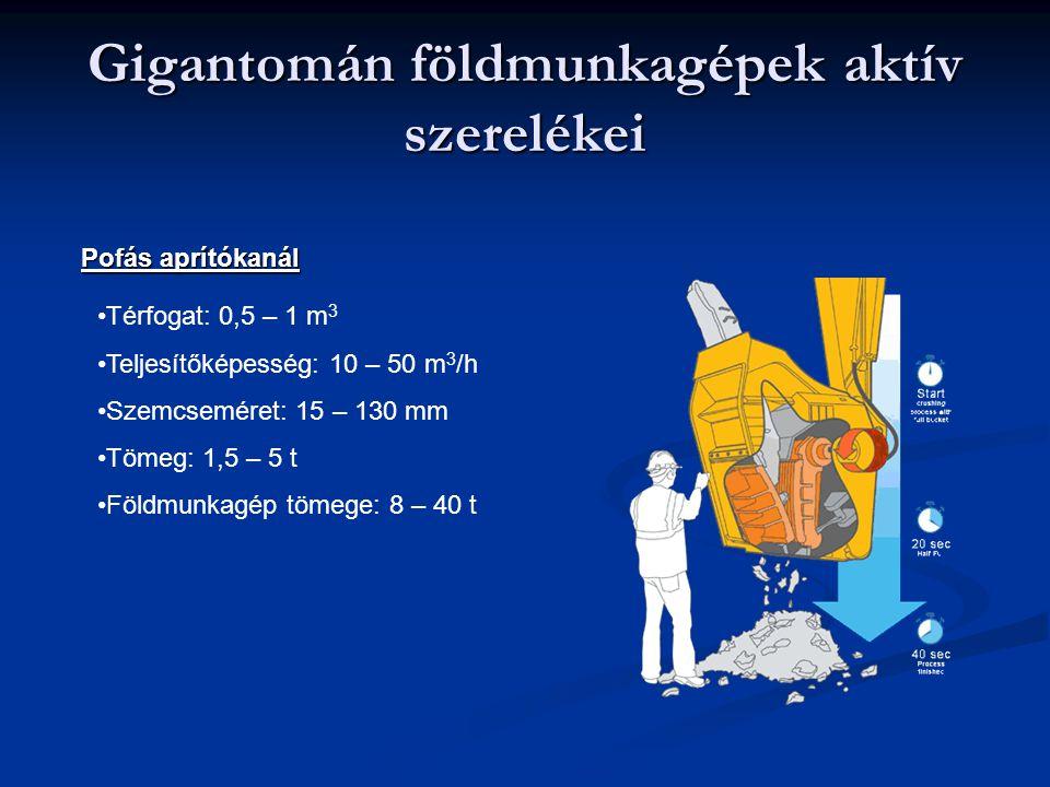 Gigantomán földmunkagépek aktív szerelékei Pofás aprítókanál Térfogat: 0,5 – 1 m 3 Teljesítőképesség: 10 – 50 m 3 /h Szemcseméret: 15 – 130 mm Tömeg: