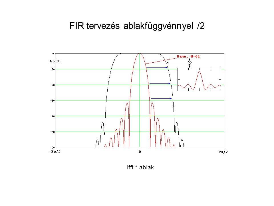FIR tervezés ablakfüggvénnyel /2 ifft * ablak