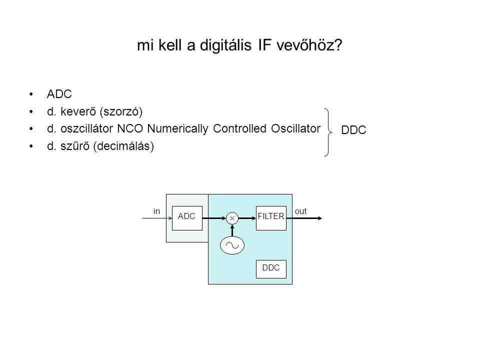 mi kell a digitális IF vevőhöz? ADC d. keverő (szorzó) d. oszcillátor NCO Numerically Controlled Oscillator d. szűrő (decimálás) DDC outin DDC ADC FIL