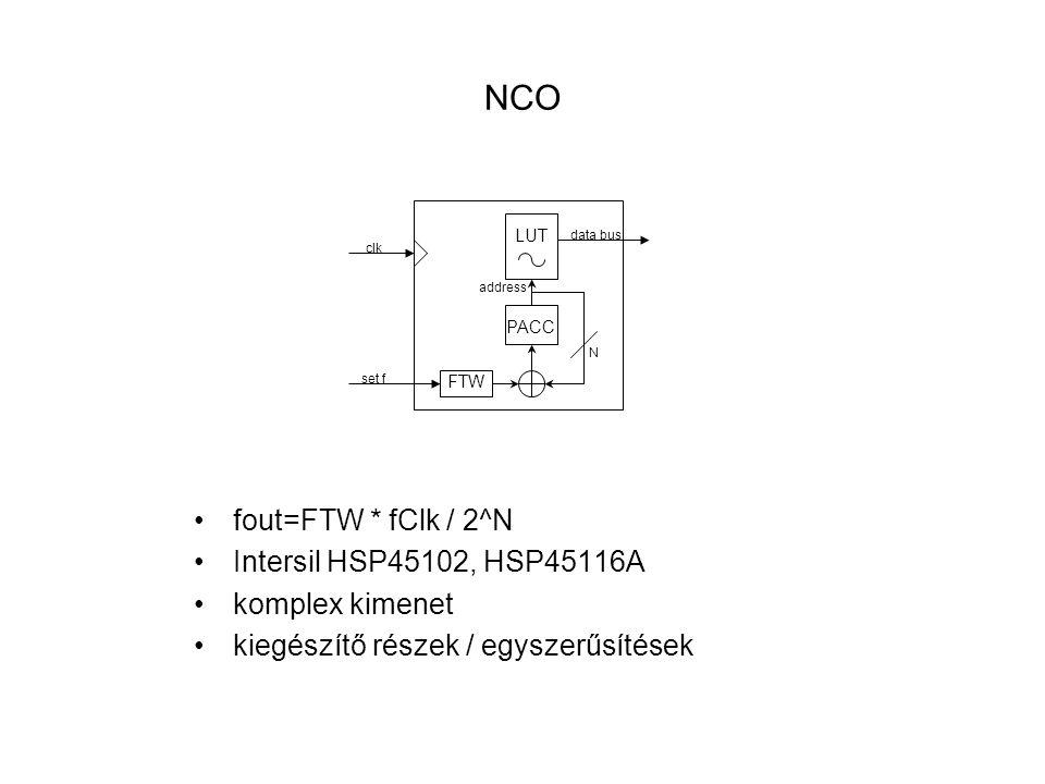 NCO FTW PACC LUT address data bus set f clk N fout=FTW * fClk / 2^N Intersil HSP45102, HSP45116A komplex kimenet kiegészítő részek / egyszerűsítések