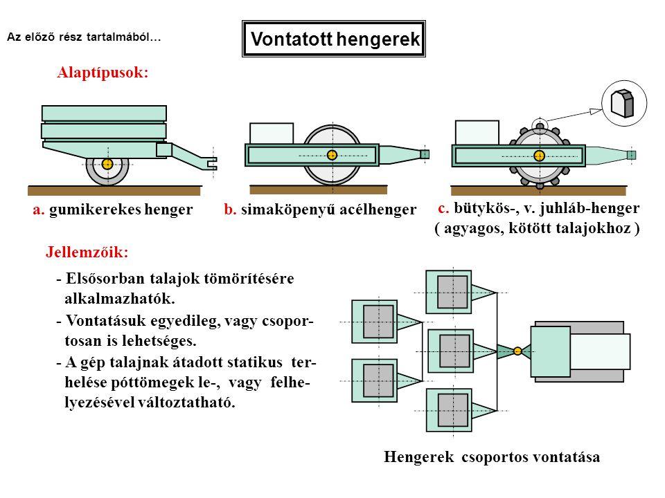 Feszültség-eloszlás a tömörített anyagban a.acélköpenyű henger b.