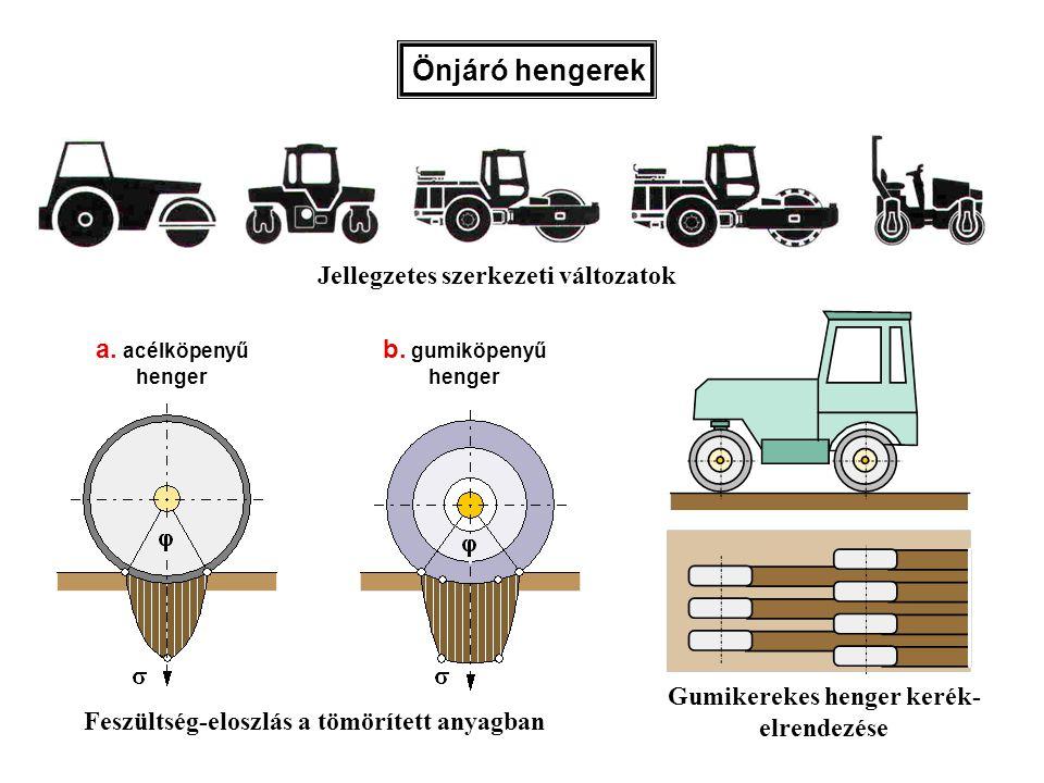 a.acélköpenyű tandemhenger b. egypalástú henger Önjáró hengerek c.