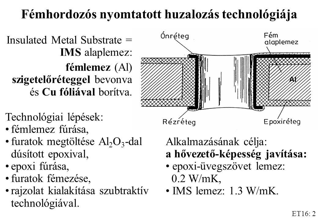 ET16: 2 Fémhordozós nyomtatott huzalozás technológiája Insulated Metal Substrate = IMS alaplemez: fémlemez (Al) szigetelőréteggel bevonva és Cu fóliával borítva.