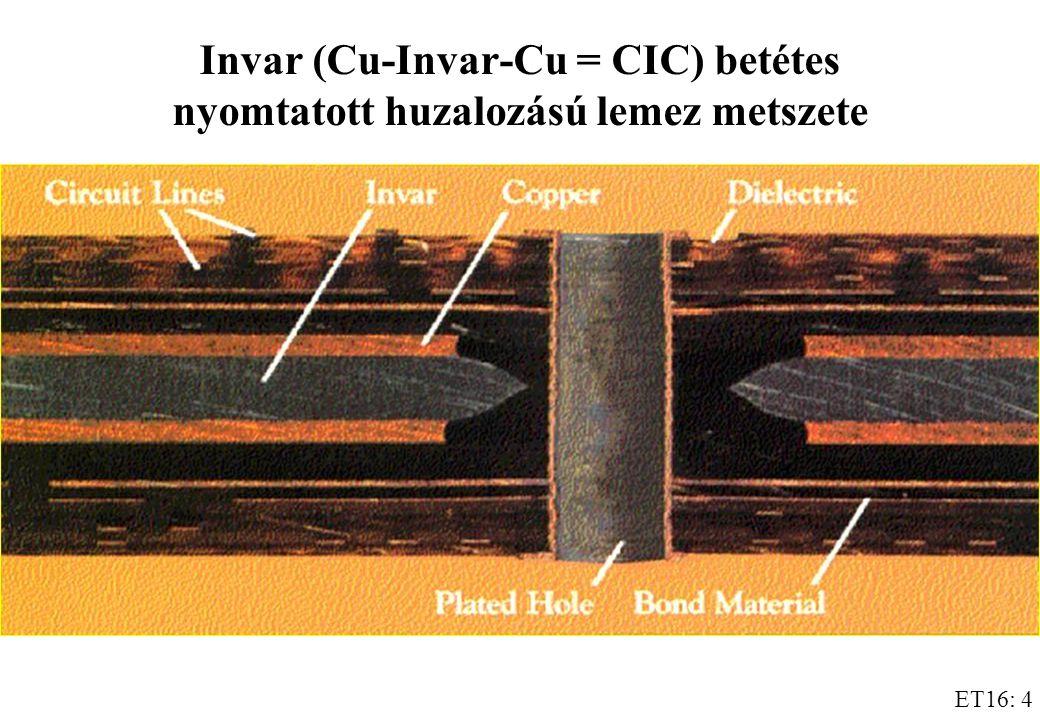 ET16: 4 Invar (Cu-Invar-Cu = CIC) betétes nyomtatott huzalozású lemez metszete