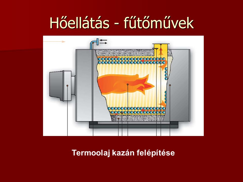 Hőellátás - fűtőművek Termoolaj kazán felépítése