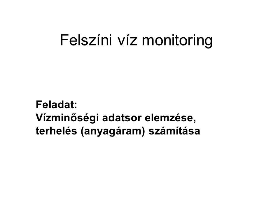 Felszíni víz monitoring Feladat: Vízminőségi adatsor elemzése, terhelés (anyagáram) számítása