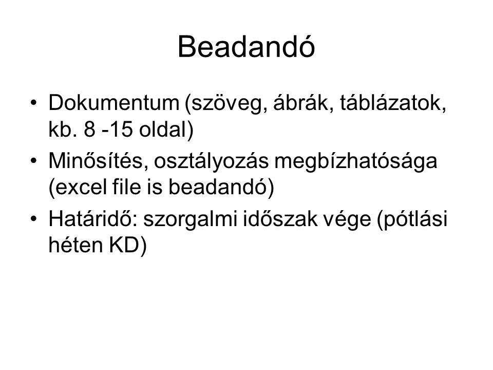 Beadandó Dokumentum (szöveg, ábrák, táblázatok, kb. 8 -15 oldal) Minősítés, osztályozás megbízhatósága (excel file is beadandó) Határidő: szorgalmi id