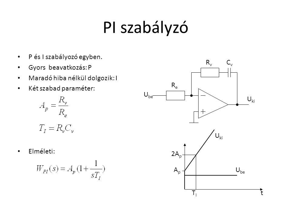 PI szabályzó P és I szabályozó egyben. Gyors beavatkozás: P Maradó hiba nélkül dolgozik: I Két szabad paraméter: Elméleti: ReRe CvCv t U ki U be U ki
