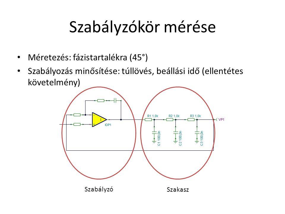 Szabályzókör mérése Méretezés: fázistartalékra (45°) Szabályozás minősítése: túllövés, beállási idő (ellentétes követelmény) Szabályzó Szakasz