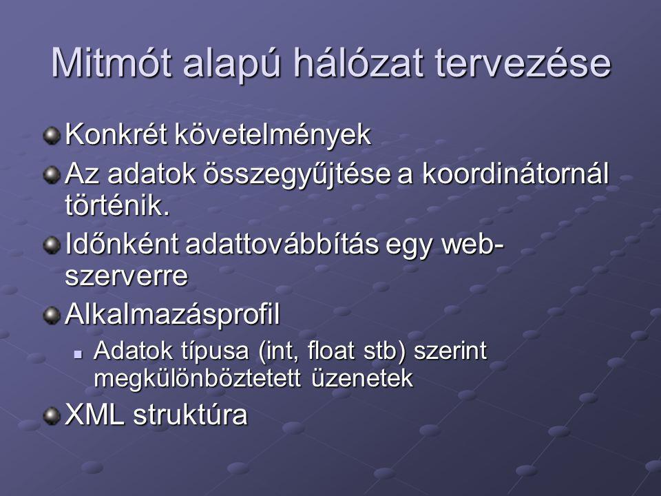 Mitmót alapú hálózat tervezése Síkfőkút projekt