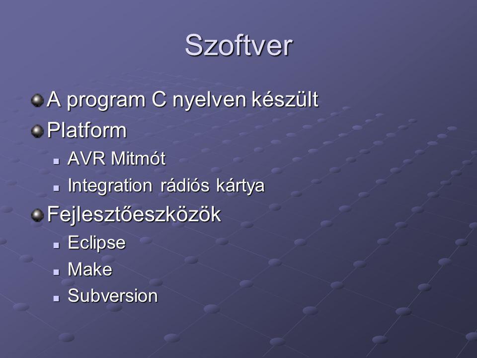 Szoftver Takarékos memóriahasználat Feltételes fordítás Feltételes fordítás Eltérések a szabványtól 433 MHz-es frekvenciasáv a használt rádió miatt 433 MHz-es frekvenciasáv a használt rádió miatt A szinkronizációhoz szükséges előhang eltér.