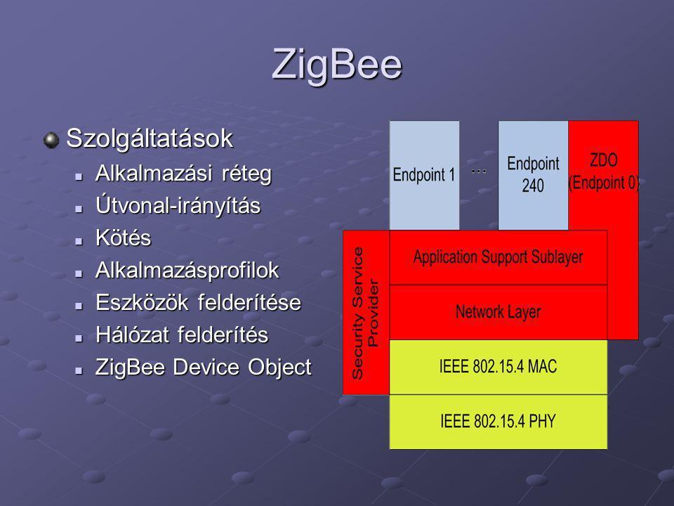 ZigBee Útvonal irányítás Új útvonalak felderítése az első igény érkezésekor.