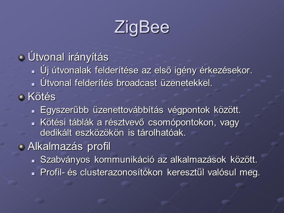 ZigBee Eszközleírók Minden csomóponthoz tartozik egy.