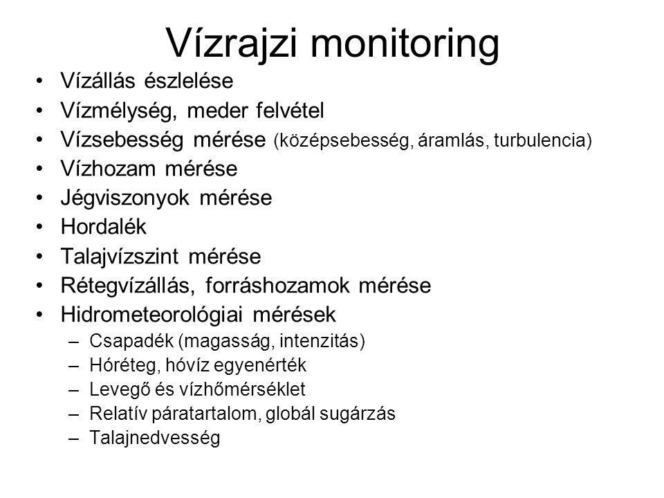 Vízrajzi monitoring Vízállás észlelése Vízmélység, meder felvétel Vízsebesség mérése (középsebesség, áramlás, turbulencia) Vízhozam mérése Jégviszonyok mérése Hordalék Talajvízszint mérése Rétegvízállás, forráshozamok mérése Hidrometeorológiai mérések –Csapadék (magasság, intenzitás) –Hóréteg, hóvíz egyenérték –Levegő és vízhőmérséklet –Relatív páratartalom, globál sugárzás –Talajnedvesség