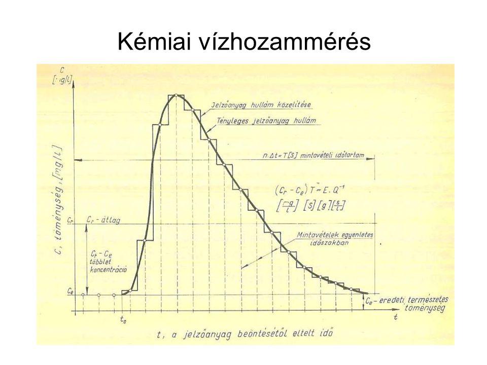 Kémiai vízhozammérés