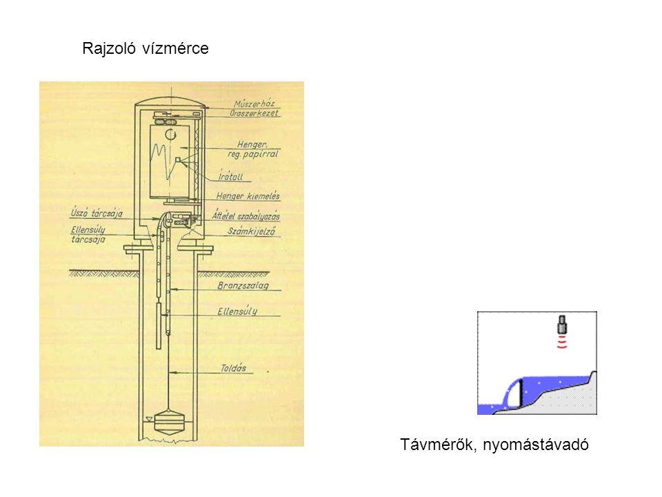 Balaton hóelejei vízállásai és a leeresztett vízmennyiségek 2001-2007