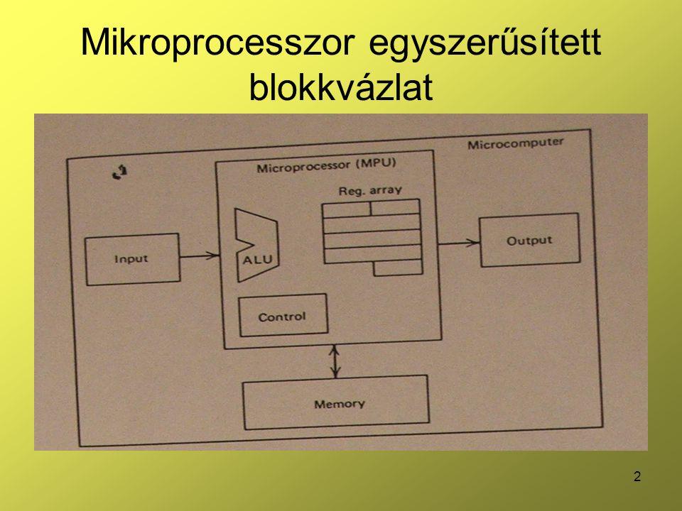 2 Mikroprocesszor egyszerűsített blokkvázlat