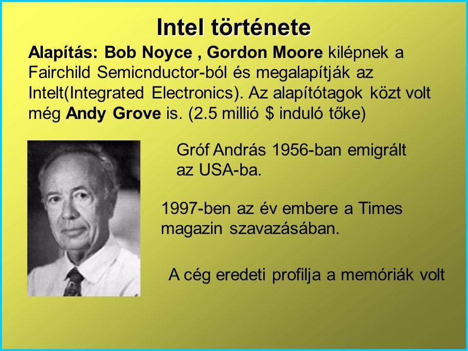 Intel története Alapítás: Bob Noyce, Gordon Moore kilépnek a Fairchild Semicnductor-ból és megalapítják az Intelt(Integrated Electronics).
