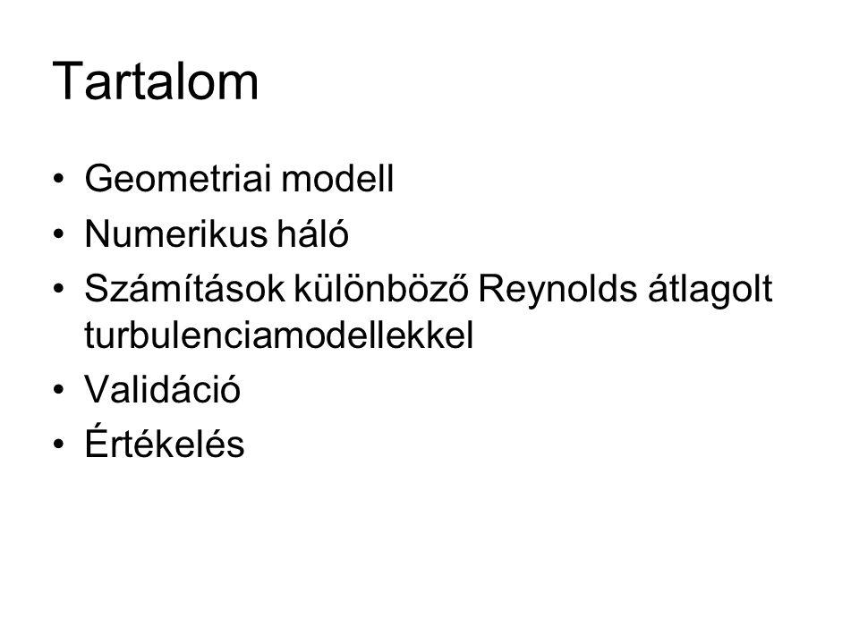 Geometriai modell H=0,125 m L/H=3,68 W/H=0,5 R/H=0,152 r/H=0,1016 E/H=32,68 F/H=4 B/H=2,96 x1/H=8 L H W E F B x1x1 R r c