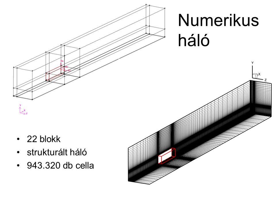 Numerikus háló 22 blokk strukturált háló 943.320 db cella