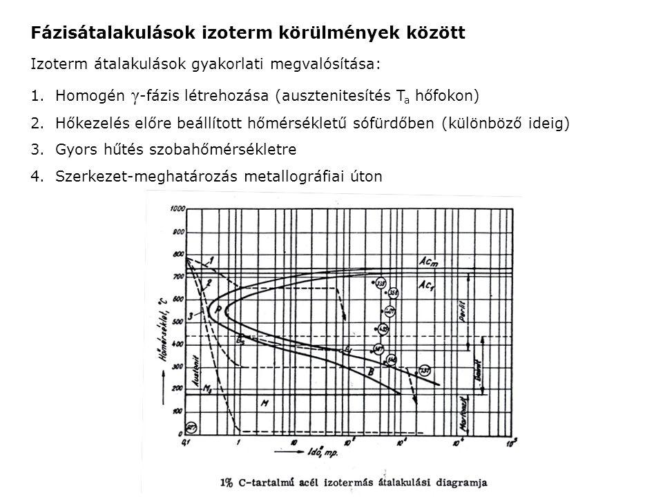 Fázisátalakulások izoterm körülmények között Izoterm átalakulások gyakorlati megvalósítása: 1.Homogén γ -fázis létrehozása (ausztenitesítés T a hőfoko