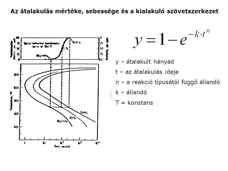 Az átalakulás mértéke, sebessége és a kialakuló szövetszerkezet y – átalakult hányad t – az átalakulás ideje n – a reakció típusától függő állandó k –