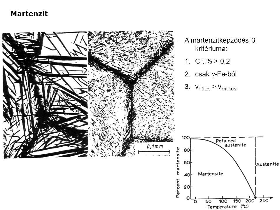 Martenzit A martenzitképződés 3 kritériuma: 1.C t.% > 0,2 2.csak  -Fe-ból 3.v hűtés > v kritikus